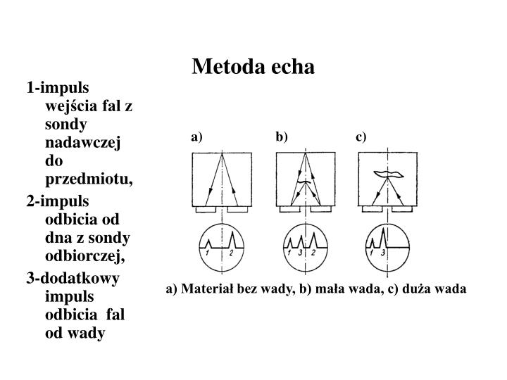 Metoda echa