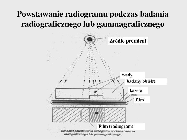 Powstawanie radiogramu podczas badania radiograficznego lub gammagraficznego