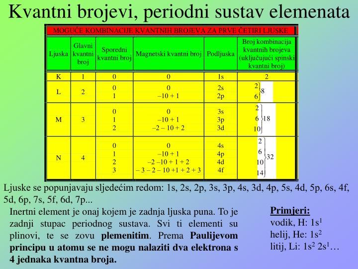 Kvantni brojevi, periodni sustav elemenata