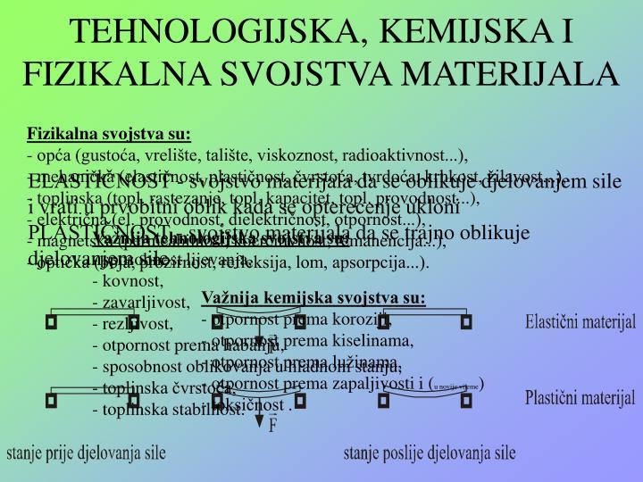 TEHNOLOGIJSKA, KEMIJSKA I FIZIKALNA SVOJSTVA MATERIJALA