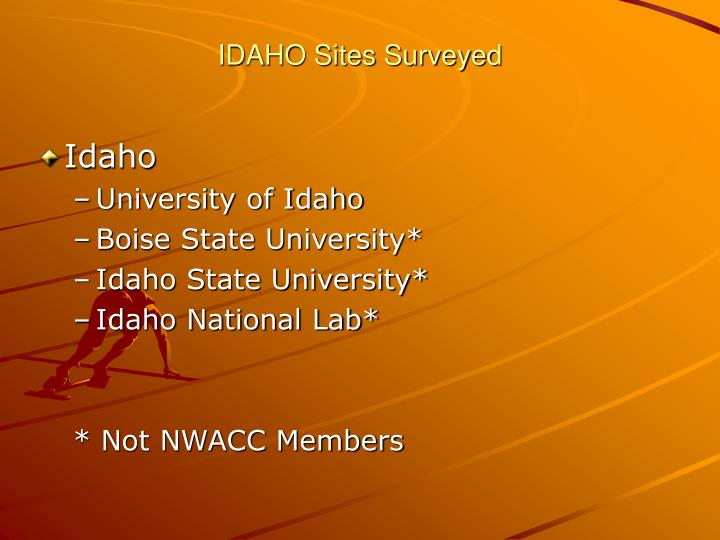 IDAHO Sites Surveyed