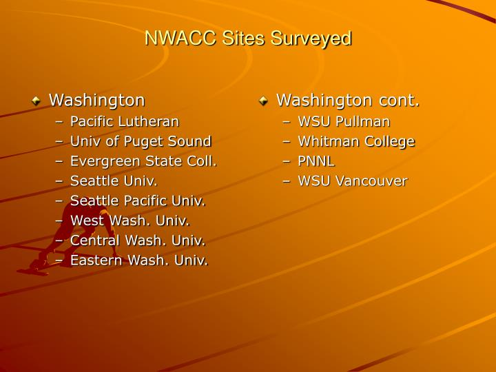 Nwacc sites surveyed
