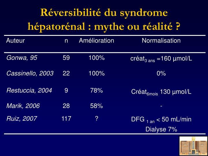 Réversibilité du syndrome