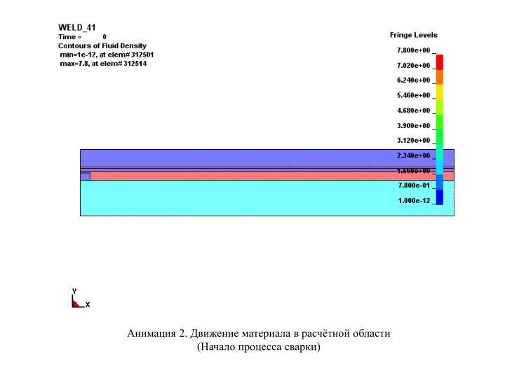 Анимация 2. Движение материала в расчётной области
