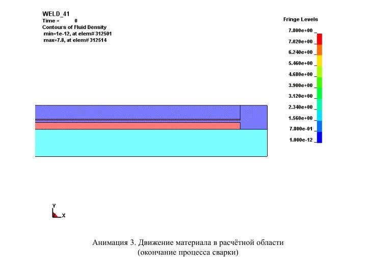 Анимация 3. Движение материала в расчётной области