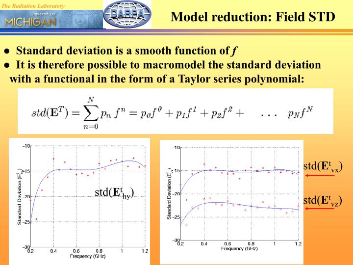 Model reduction: Field STD