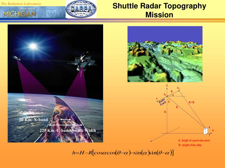 Shuttle Radar Topography Mission