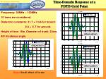 time domain response at a fdtd grid point