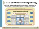 federated enterprise bridge strategy
