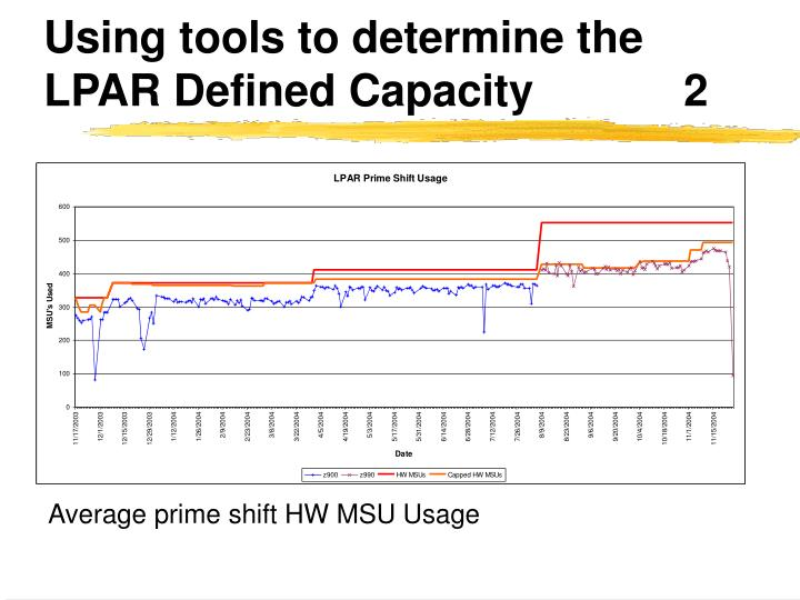 Using tools to determine the LPAR Defined Capacity		2