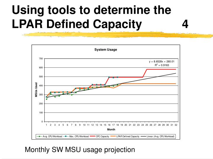 Using tools to determine the LPAR Defined Capacity		4