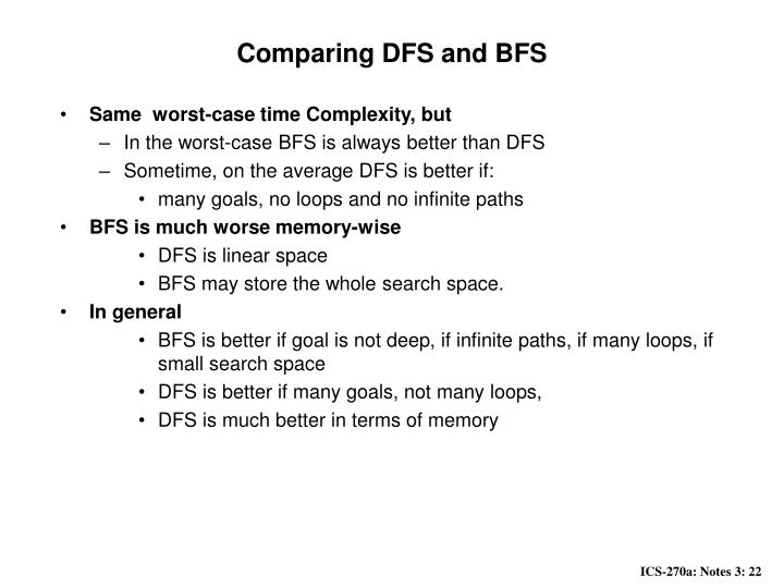 Comparing DFS and BFS