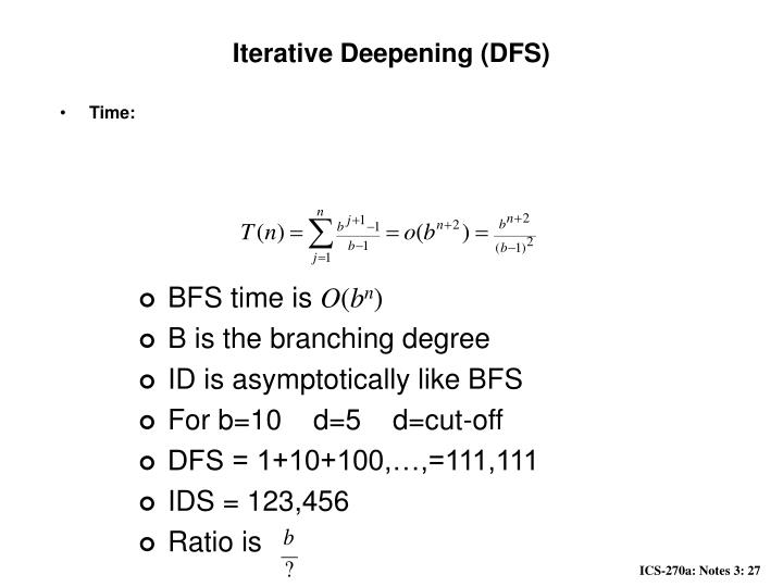 Iterative Deepening (DFS)