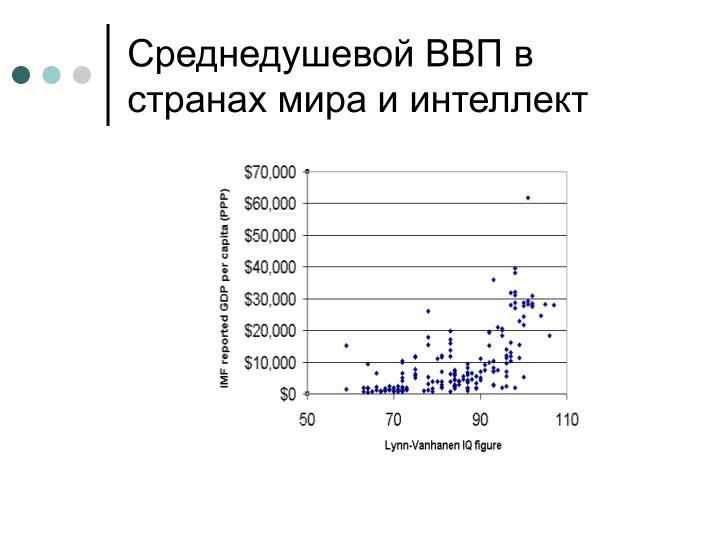 Среднедушевой ВВП в странах мира и интеллект