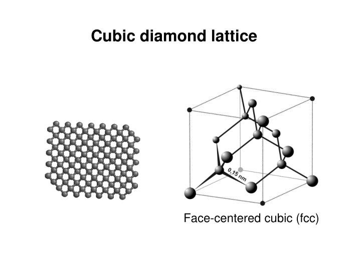 Cubic diamond lattice
