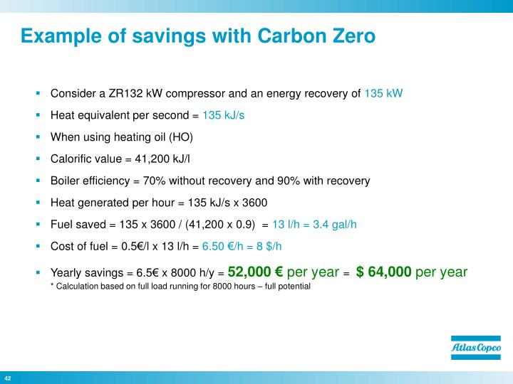 Example of savings with Carbon Zero
