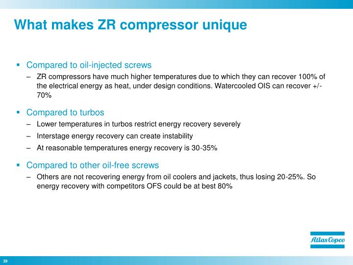 What makes ZR compressor unique