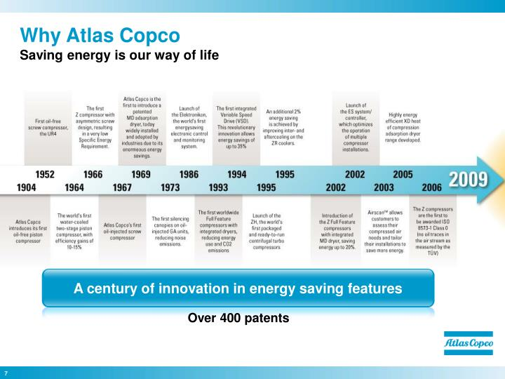 Why Atlas Copco