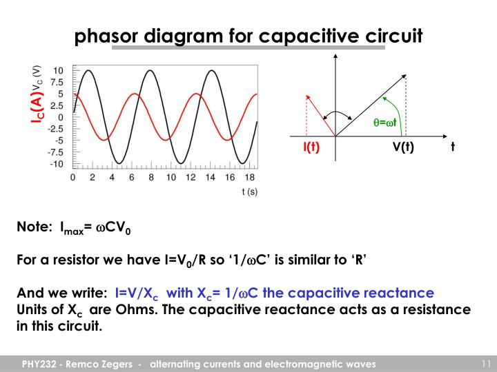 phasor diagram for capacitive circuit