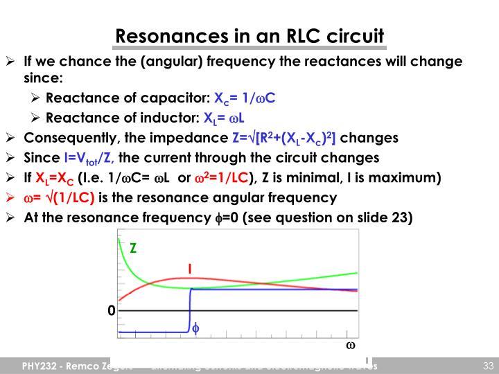 Resonances in an RLC circuit