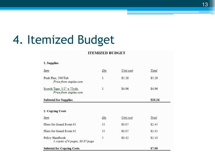 4. Itemized Budget