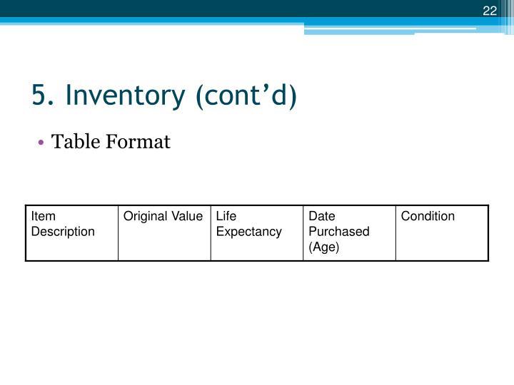 5. Inventory (cont'd)