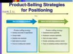 product selling strategies for positioning