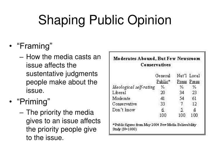the role of media in shaping the public opinion Jeremy bentham was an impassioned advocate of the importance of public opinion in the shaping of constitutional governance he thought it important that all government acts and decisions should be subject to the inspection of public opinion, because to the pernicious exercise of the power of government it is the only check he opined that public opinion.