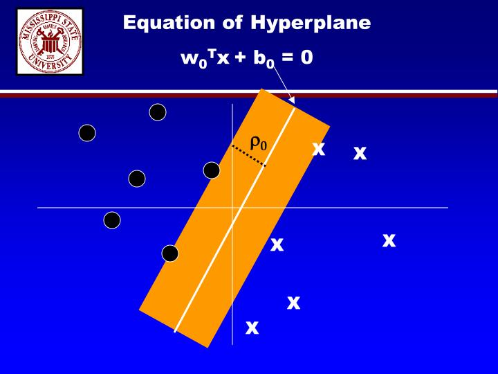 Equation of Hyperplane