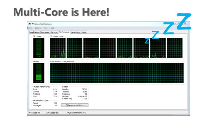 Multi-Core is Here!