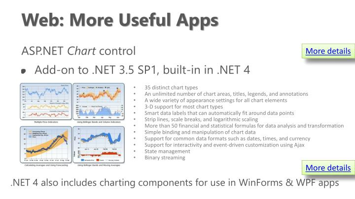 Web: More Useful Apps