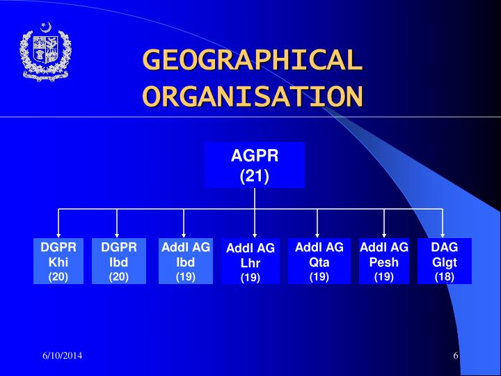 GEOGRAPHICAL ORGANISATION