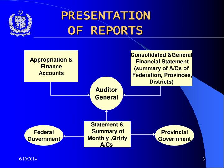 Presentation of reports