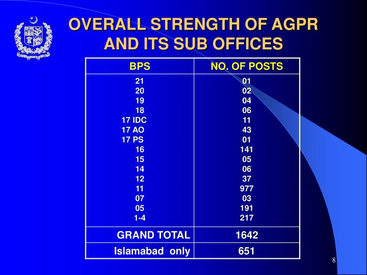 OVERALL STRENGTH OF AGPR