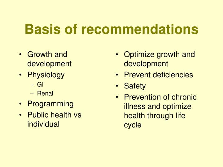 Basis of recommendations