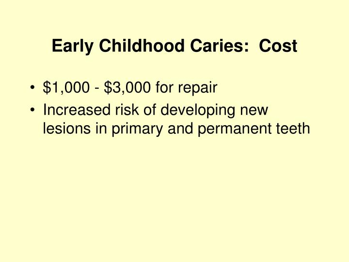 Early Childhood Caries:  Cost