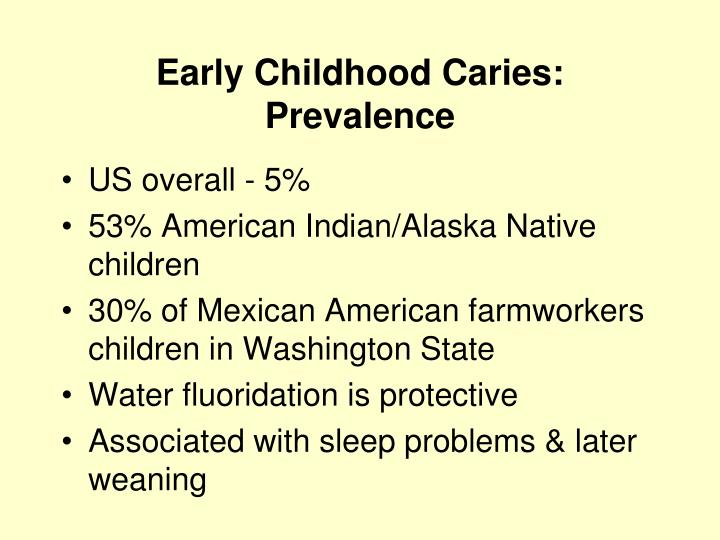 Early Childhood Caries:  Prevalence