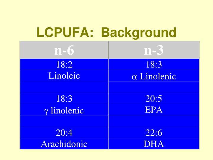 LCPUFA:  Background