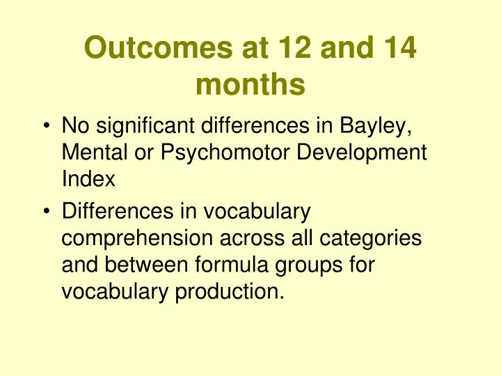 Outcomes at 12 and 14 months