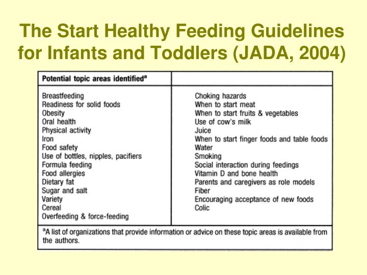 The Start Healthy Feeding Guidelines for Infants and Toddlers (JADA, 2004)
