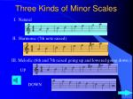 three kinds of minor scales