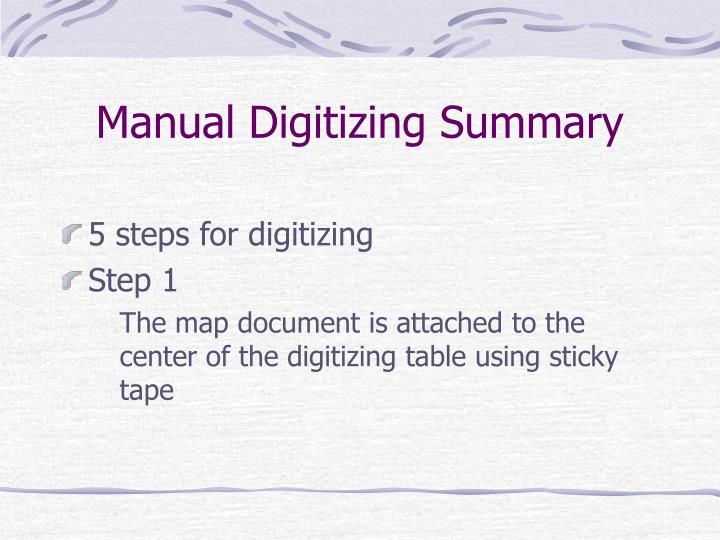 Manual Digitizing Summary