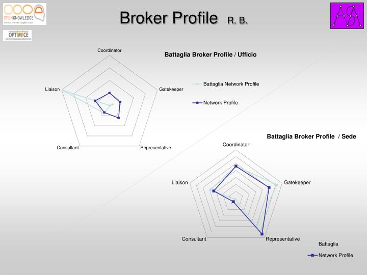 Broker Profile