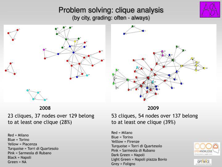 Problem solving: clique analysis