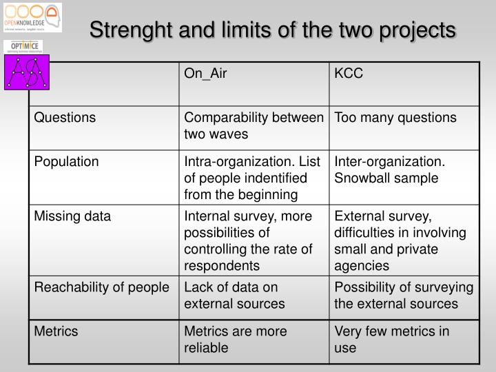 Strenght and limits of the two projects