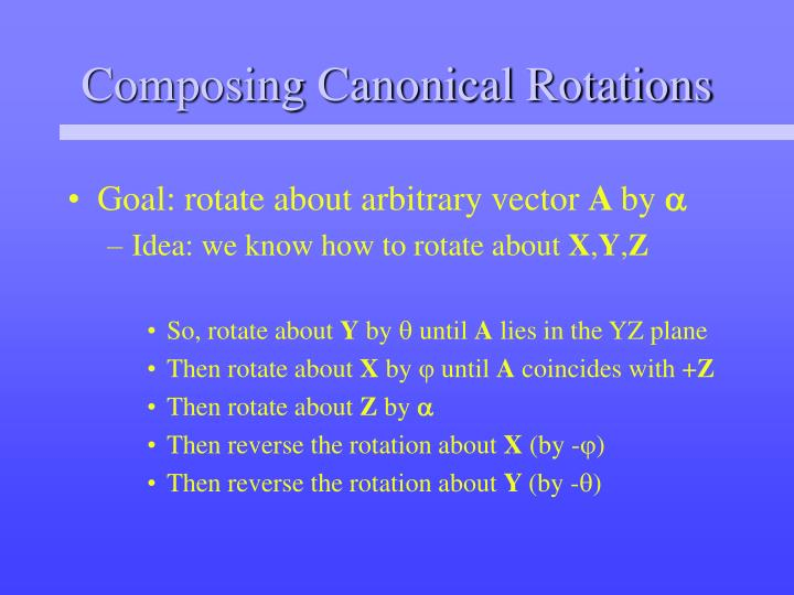 Composing Canonical Rotations
