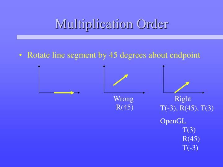Multiplication Order