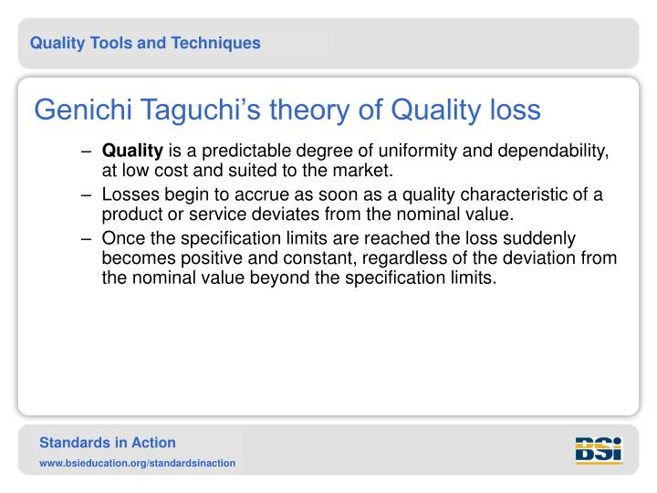 Genichi Taguchi's theory of Quality loss