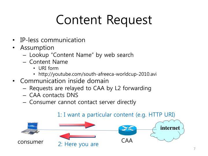 Content Request