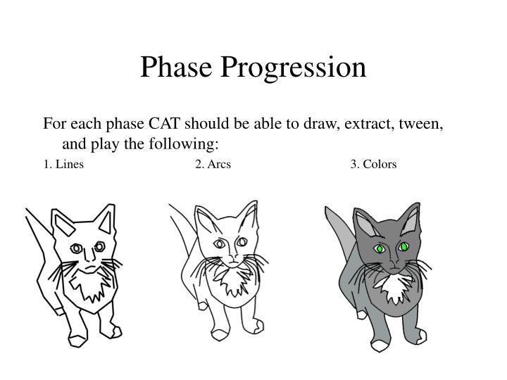 Phase Progression
